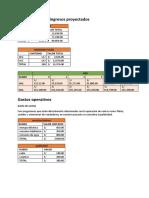Presupuestos de Ingresos Proyectados