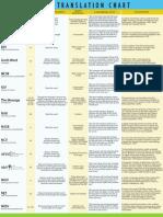 Bible Translation Comparison Chart