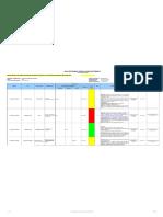Matriz Análisis de Riesgos e Impactos y Calidad 2017-2 - Cierre de Una Trinchera en Superficie