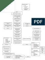 Pa Tho Physiology of Glomerulonephritis