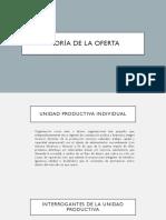 Unidad 6 Teoría de La Producción y Teoría de La Oferta (2)