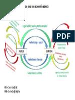 ingreso-gadsto_diagrama