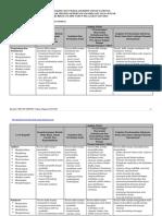 Kisi-kisi USBN 2018 SMP.pdf