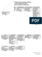 Daftar Peserta Praktik Kerja Lapangan 2017-2018