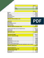 Fabrication Cost