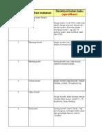 Haccp Workbook