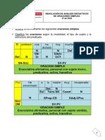 Resolución de Ejercicios de Sintaxis