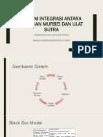 Sistem Integrasi Antara Tanaman Murbei Dan Ulat Sutra