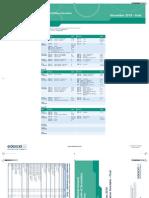 Examination Timetable IGCSE November 20104[1]