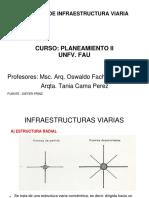 1 Modelos de Infraestructura Viaria