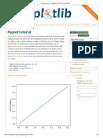 Pyplot Tutorial — Matplotlib 2.0