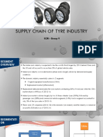 Supply Chain in Tyre Industry 2017