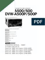 Dvwa500p Manual