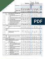 joseph nielsen qtr 1 final clinical evaluation