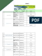 Anexo 1.Matriz de Identificación de Aspectos Ambientales, Impactos y Control Ambiental