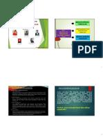 Ptk Kelompok 2 - Modul 2 (2 Slide 1 Page)