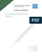 Estructura de Tarea LIDERAZGO-1488729970