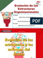 Evolucion de Las Estructuras Organizacionales