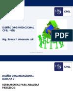 Presentacion Semana 7 Diseno Organizacional Cpel Usil Mg Ronny Alvarado Loli 2016 II