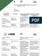 Informe 8 Compromisos de Ge