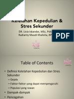 Kelelahan Kepedulian & Stres Sekunder