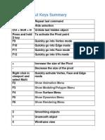 Maya Shortcut Keys Summary