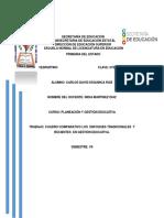 cuadro comparativo gestion.docx