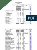 Tabel Profil Kaltim 2013