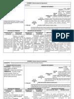 HISTORIA NATURAL del Apendicitis, Colelitiasis, Amebiasis, Salmonelosis