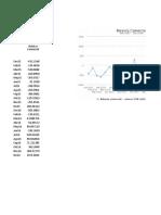 Balanza Comercial Mensuales-EnE 2015 DIC 2016