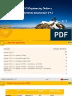 MTN GUL Sites Scenarios for Cote D'Ivoire 20171124_fr