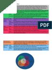 1. Digital Capabilities 6 Elements