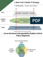 Framework for Health It Strategy