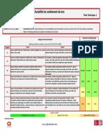 longevite-galvanisation-2.pdf