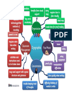 Dysgraphia Difficulties Poster v2