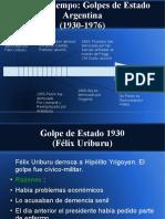 Golpes de Estado Argentinos
