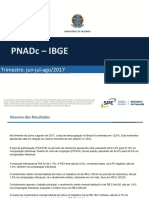 IE 2017 09 29 PNAD Contínua M (1)