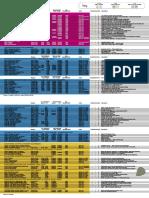 Seymour Duncan tonechart.pdf
