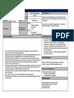 Associate Program Design JD