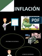 LA INFLACION EX´POSICION