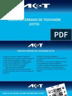 CCTV ACT