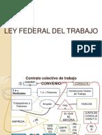Ley Federal de Trabajo en Mexico