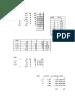cálculos de tecnología de concreto