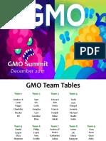 00 gmo summit 2017 - introduction