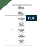 Evaluacion Final Accion Psiccosocial y Educacion