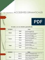 El Verbo y Sus Accidentes Gramaticales (1)