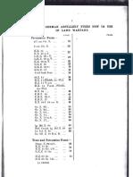 List of German WW1 fuzes.pdf