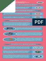 Final CTPD.pdf