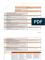 ceptc dispositions pdf