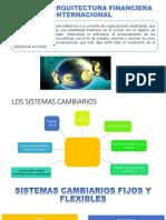 Arquitectura Financiera Internacional (1)